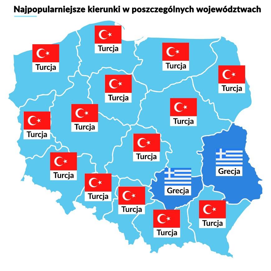 Wakacje.pl - Najpopularniejsze wakacyjne kierunki w poszczególnych regionach Polski