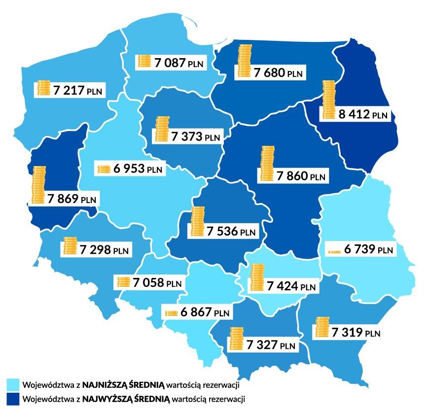 Wakacje.pl - Średnia wartość rezerwacji w regionach Polski