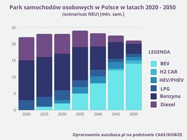 Autoiso Sp. z o.o. - wykres (1)