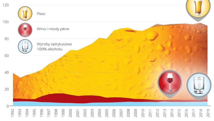 Instytut Jagielloński – infografika (1)